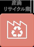 産廃リサイクル業_